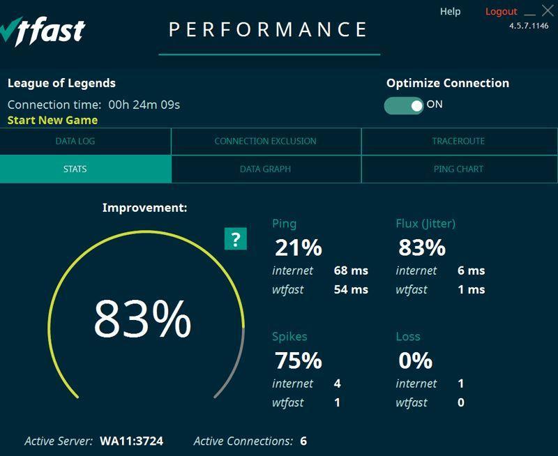 WTFAST download from allcracksoft.org